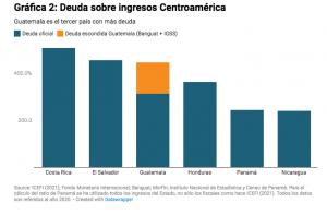 deuda.ufm-market-trends